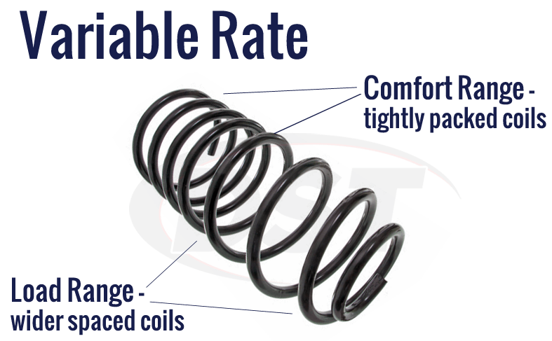 Moog Universal Coil Springs Bar Diameter