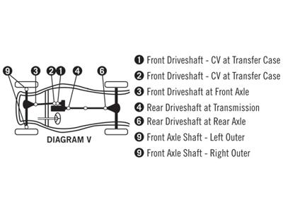Moog-UJoint-PackageDeal015 U Joint Package - Chevrolet Blazer (Full-Size) 69-71 4WD