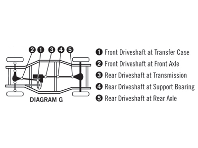 Moog-UJoint-PackageDeal018 U Joint Package - Chevrolet LUV 79-82 4WD