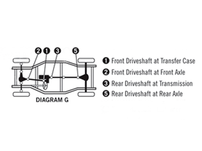 Moog-UJoint-PackageDeal021 U Joint Package - Chevrolet Tracker 98-04 4WD