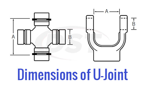 U Joint PTO Measure 1
